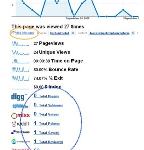 Social Media Metrics plugin for Google Analytics