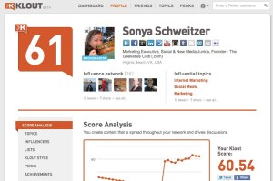 Klout score and analysis